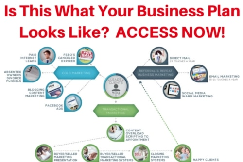 How does a business plan look for What should a business plan look like