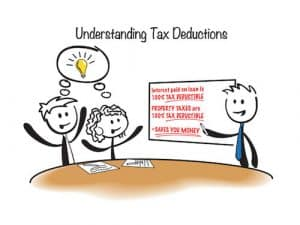 Home Tax Advantages