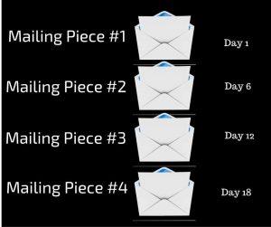 Mailing Piece #1
