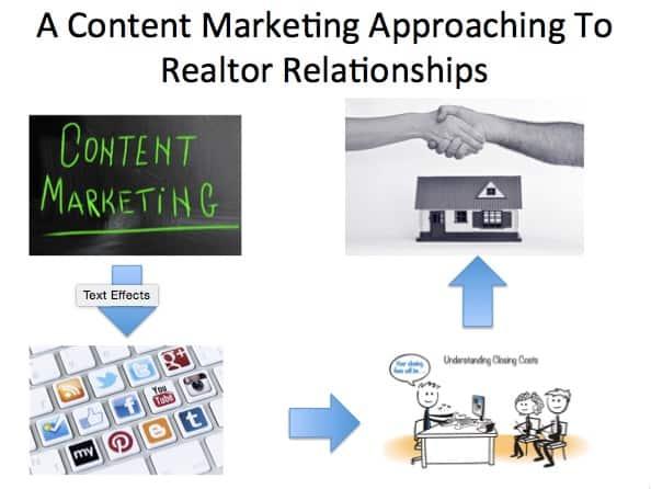 Cursor_and_Content_marketing_Realtors_pptx